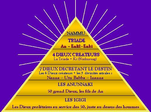 """L'image """"http://extraneens.free.fr/images/sumer/dieux.JPG"""" ne peut être affichée car elle contient des erreurs."""